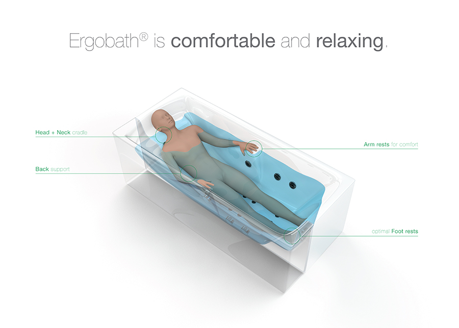 Ergobath is comfortable