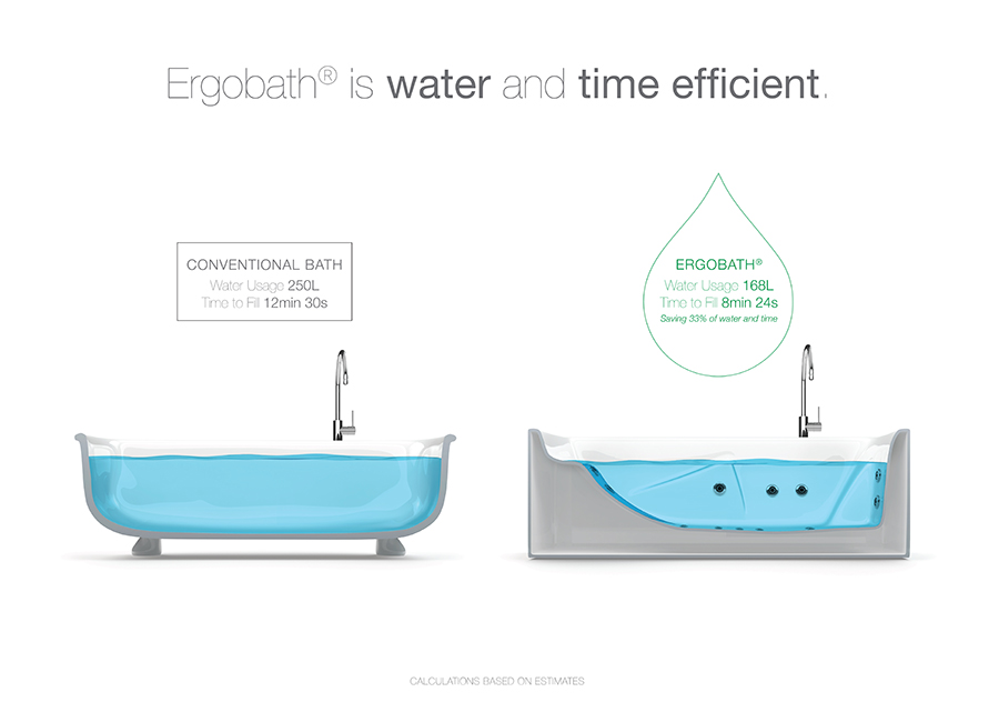 Water and time efficient